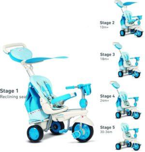 Smart Trike Τρίκυκλο Splash Μπλέ (6800300)