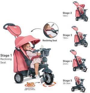 Smart Trike Τρίκυκλο Explorer Red (8200100)
