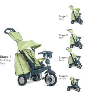 Smart Trike Τρίκυκλο Explorer Green (8200700)