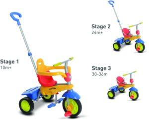 Smart Trike Τρίκυκλο Breeze (6090400)