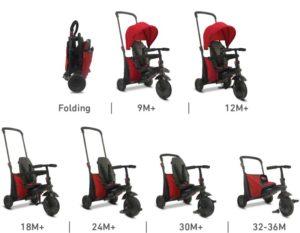 Smart Trike Τρίκυκλο Folding 400 Red (5000000)
