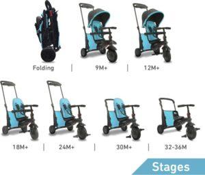 Smart Trike Τρίκυκλο Folding 500 Blue (5050800)