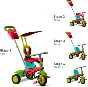 Smart Trike Τρίκυκλο Joy Red/Green/Yellow/Blue (6700100)