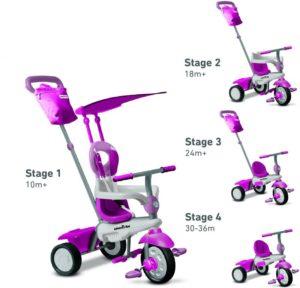 Smart Trike Τρίκυκλο Joy Pink/White (6701200)