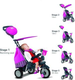 Smart Trike Τρίκυκλο Splash Pink (6800200)