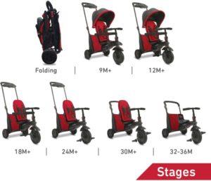 Smart Trike Τρίκυκλο Folding 500 Red (5050500)