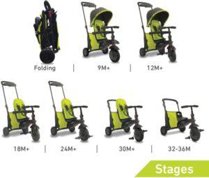 Smart Trike Τρίκυκλο Folding 500 Green (5050700)