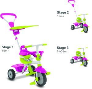 Smart Trike Τρίκυκλο Zip Pink (6180200)