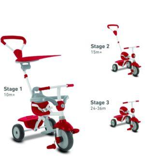 Smart Trike Τρίκυκλο Zip Red (6180500)